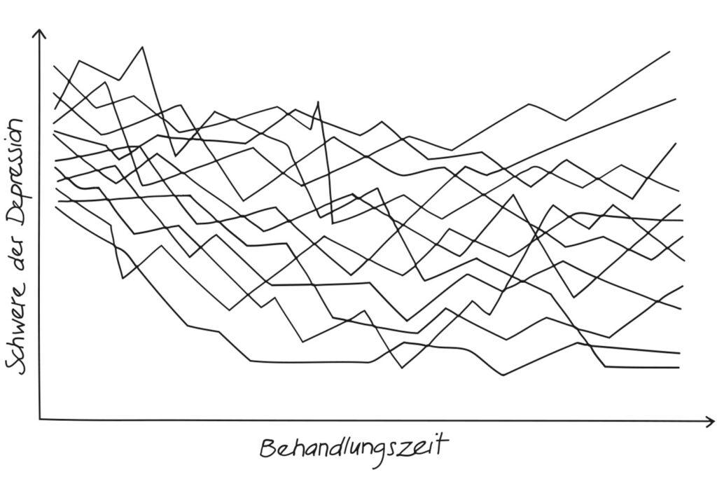 aline-helmcke-publication-der-ueberforderte-patient-haring-2